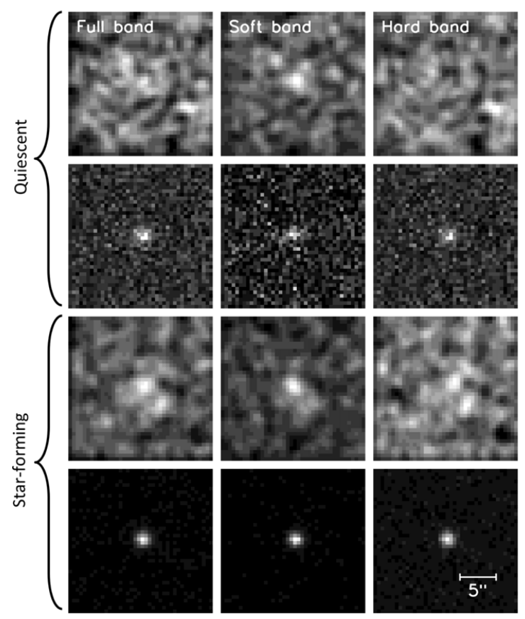 Stacking of X-ray images of AGN