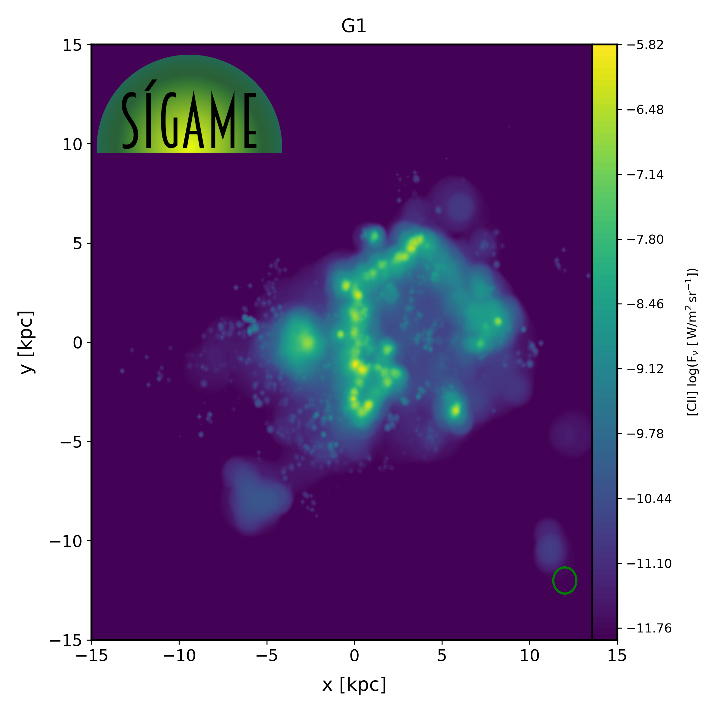 Synthetic emission map of a model galaxy